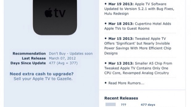 There is a very up-to-date website that tells you when the last Apple products were released, how often they are released and when they are predicted to update again. It's […]